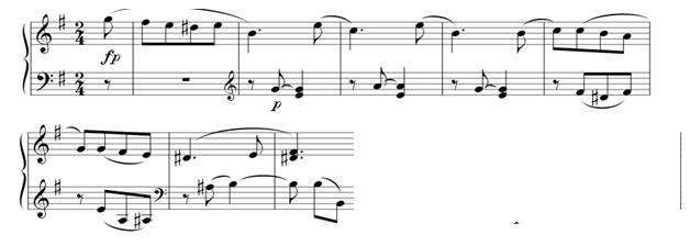 Beitrag Musiktheorie Erster Verlust